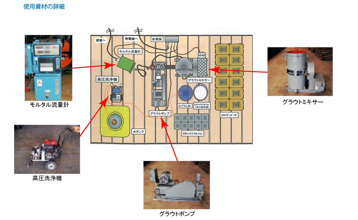 使用資材の詳細図